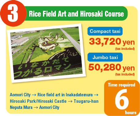 3.Rice Field Art and Hirosaki Course